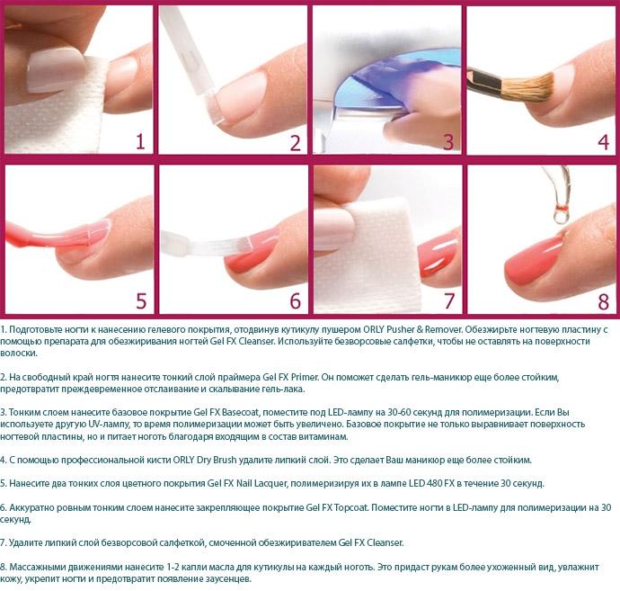 Как пользоваться гель-лаком
