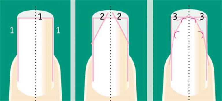 Как придать форму ногтям в домашних условиях фото пошагово