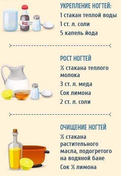 Рецепты ванночек