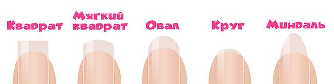 Формы ногтевых пластин