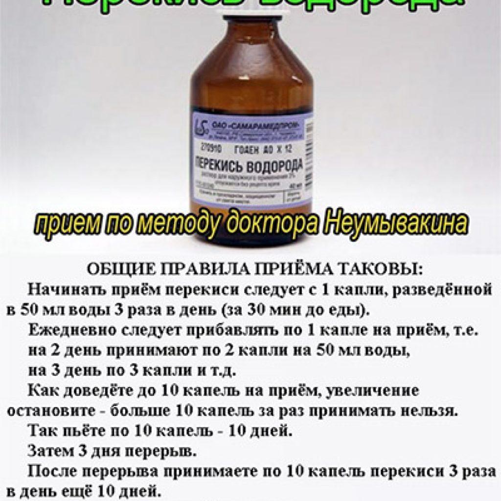 Метод доктора Неумывакина от грибка