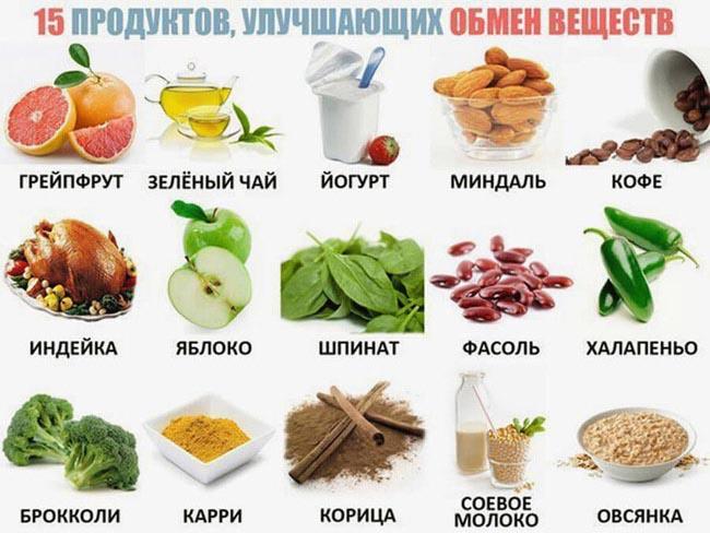 Продукты для хорошего обмена веществ